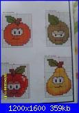 Frutta con occhietti-s5001296-jpg