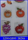 Frutta con occhietti-s5001297-jpg