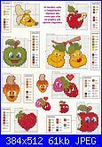 Frutta con occhietti-frutas_-73-jpg