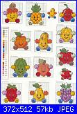 Frutta con occhietti-frutas_-74-jpg