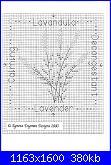Agneta Engman - Aromatherapy Collection-lavanda-2-jpg