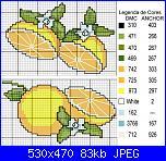 Frutta-limoni-jpg