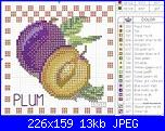 Frutta-ameixa%3B-jpg