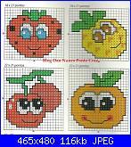 Frutta con occhietti-frutinhas1ablogdannunespontocruz-001%5B3%5D-jpg