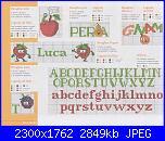 Frutta con occhietti-babadores-frutas-felizes-jpg