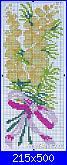 Schemi mimose-mimosa-2-jpg