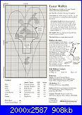 Pasqua!-sd-easter-wabbit-chart-jpg