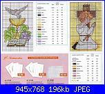 Prima Comunione, Cresima-am_82542_1663993_527811-jpg