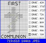 Prima Comunione: calice, sacchetti, ecc.-firstcommunionpattern-jpg
