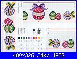 uova di Pasqua-uova-bordo-jpg