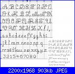 Cuscinetti portafedi-abc-jpg