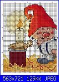 Natale: Elfi di Babbo Natale-358f9efa7a458d2189b0d5b3f403f5a5-jpg