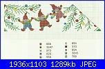 Natale: Elfi di Babbo Natale-81574427_o-jpg