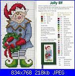 Natale: Elfi di Babbo Natale-am_204480_3634590_668618-jpg