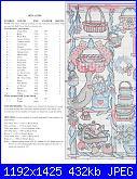 "Schemi ""Dimensions""-chart1-jpg"
