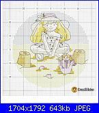 Margaret Sherry-calendar-2005-margaret-sherrys-little-kate-aug-chart-jpg