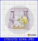 Margaret Sherry-calendar-2005-margaret-sherrys-little-kate-jan-chart-jpg
