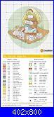 Margaret Sherry-calendar-2005-margaret-sherrys-little-kate-june-july-charts-ridotta-jpg