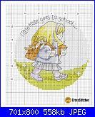 Margaret Sherry-calendar-2005-margaret-sherrys-little-kate-sept-oct-chart-ridotto-jpg