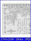 Imaginating 2564 - Gift of Christmas - Diane Arthurs - 2008-imaginating-2564-gift-christmas-1-jpg