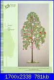 Ulrike Blotzheim UB Design 962 - Unser Baum-01-unser-baum-jpg