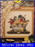 """Just Cross Stitch - Serie """"Fruit of the Month"""" -  Marie Barber-just-cross-stitch-2147-april-marie-barber-jpg"""