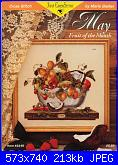 """Just Cross Stitch - Serie """"Fruit of the Month"""" -  Marie Barber-just-cross-stitch-2148-may-marie-barber-jpg"""