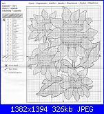 Dimensions 72700 - Sunflower Drama-dimensions-72700-sunflower-drama-2-jpg