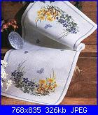 Primavera tovaglia floreale-Ateljé Margaretha-1-jpg