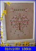 Cuore e Batticuore-cuore-e-batticuore-easter-tree-mar-2014-jpg