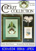 The Cricket Collection 168 - Noah's Rain Forest -  Vicki Hastings 1998-168-noahs-rain-forest-jpg