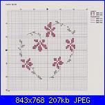 Gli schemi di Luli-240466-b28ba-89331546-ue4619-jpg