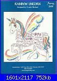Imaginating 2559 - Rainbow Unicorn - Ursula Michael - 2015-cover-jpg