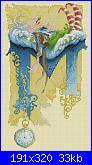 Lena Lawson Needlearts-gnome-letter-m-1-jpg
