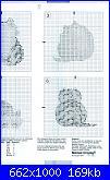 Margaret Sherry-chart-2-jpg