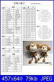 Amigurumi scimmie-9bc19245355ec4ce2f0396dfe2ec851b%5B1%5D-jpg