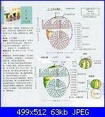 Fiori e piante amigurumi-005a-jpg