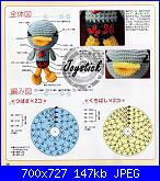 Gufi, pappagalli, uccelli e affini-j7458129-5%5B1%5D-jpg