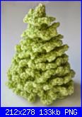 Natale-albero-di-natale-png