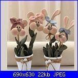 Che facciamo per Pasqua?-img_20200215_214834-compressed-jpg