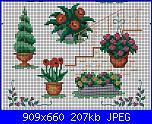 Ecco alcuni schemi!-piante-schema-2-jpg