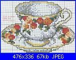Cerco leggenda colori di questi schemi-42-jpg