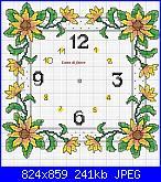 x noemi schema orologio-orologio-jpg
