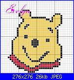 CONSIGLI...per tela gialla-pooh1-jpg