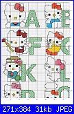 cerco alfabeto Hello Kitty-74837207-jpg