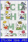cerco alfabeto Hello Kitty-74837212-jpg