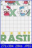 cerco alfabeto Hello Kitty-74837225-jpg