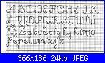 alfabeto a punto scritto-452406111alfabeto-jpg