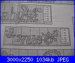 Cerco Appasionate di punto croce gennaio febbraio 2010-1-jpg
