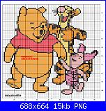 HO TROVATO... questi schemi cartoon-winnietigrouporcinet-png